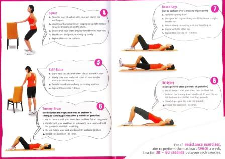 Exercise before Pregnanc