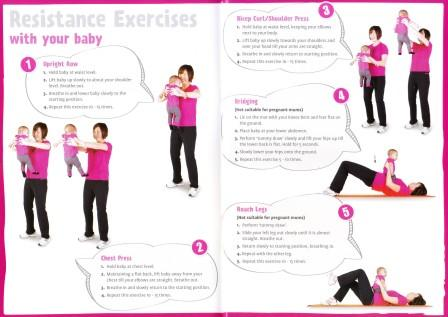 Exercise with a Baby - Losing Weight Post Delivery ...